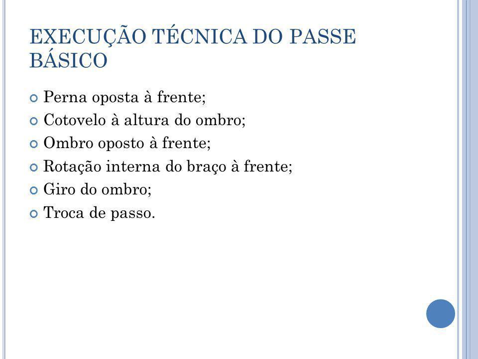 EXECUÇÃO TÉCNICA DO PASSE BÁSICO