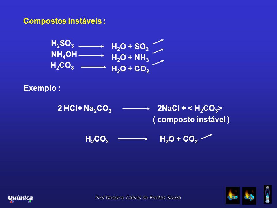 Compostos instáveis :H2SO3. NH4OH. H2CO3. H2O + SO2. H2O + NH3. H2O + CO2. Exemplo : 2 HCl+ Na2CO3 2NaCl + < H2CO3>