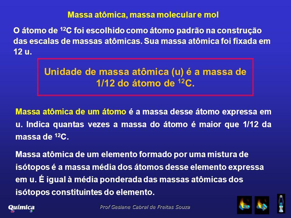 Massa atômica, massa molecular e mol