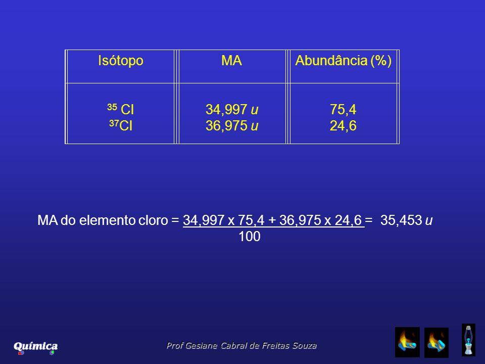 IsótopoMA. Abundância (%) 35 Cl. 37Cl. 34,997 u 36,975 u. 75,4. 24,6.