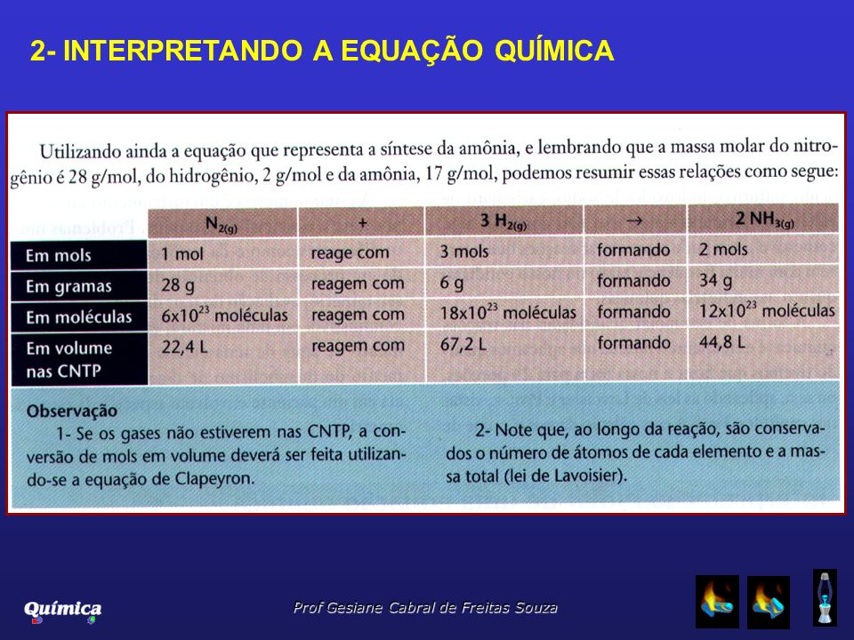 2- INTERPRETANDO A EQUAÇÃO QUÍMICA