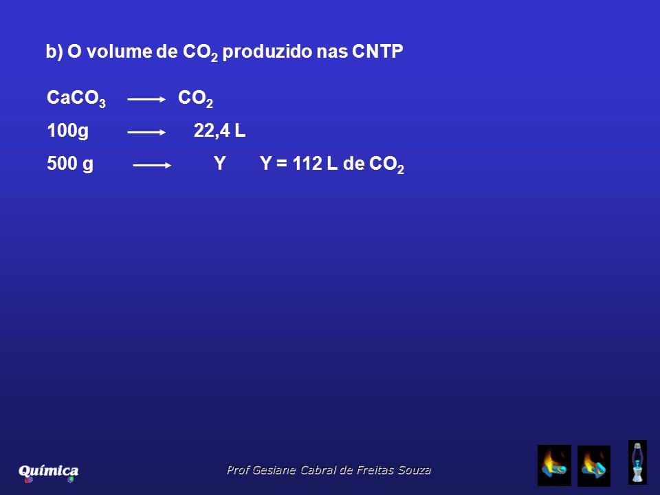 b) O volume de CO2 produzido nas CNTP
