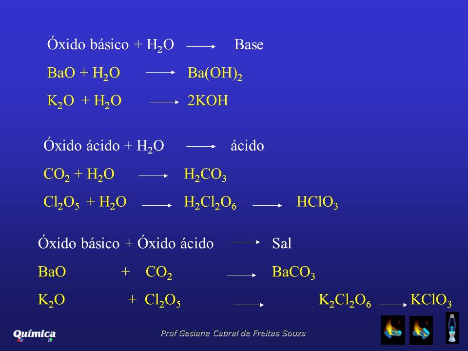 Óxido básico + H2O Base BaO + H2O Ba(OH)2. K2O + H2O 2KOH. Óxido ácido + H2O ácido. CO2 + H2O H2CO3.