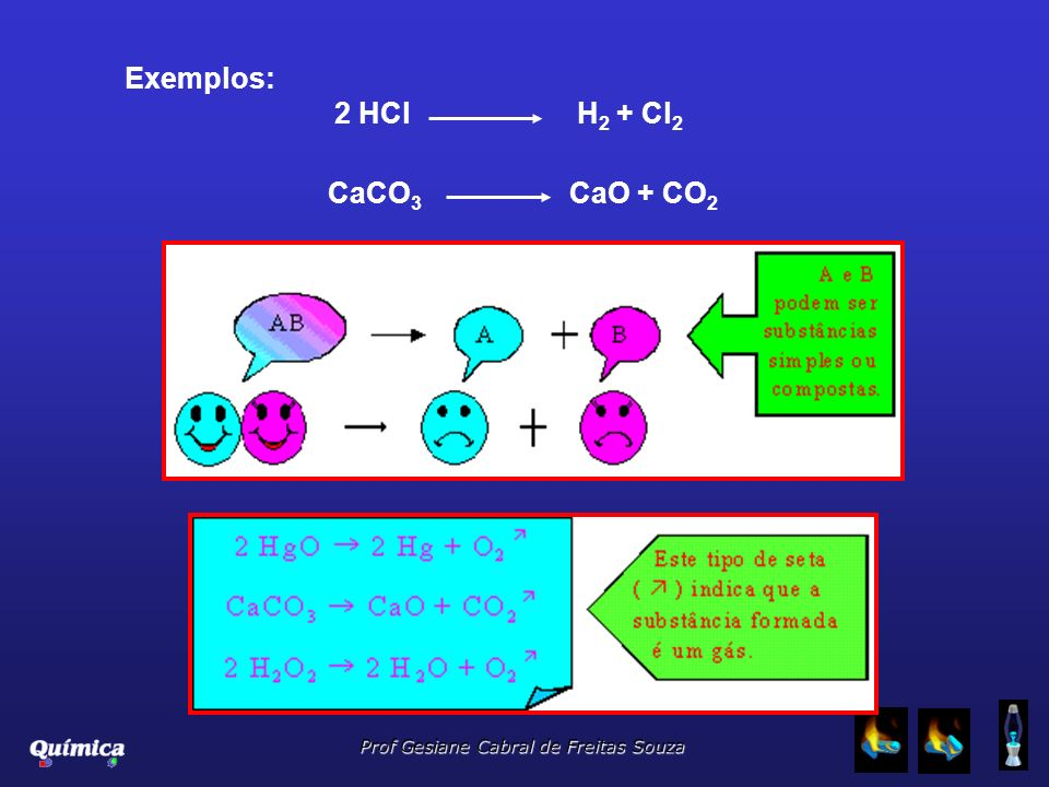 CaCO3 CaO + CO2 Exemplos: 2 HCl H2 + Cl2