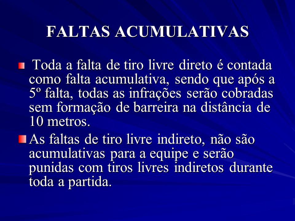 FALTAS ACUMULATIVAS