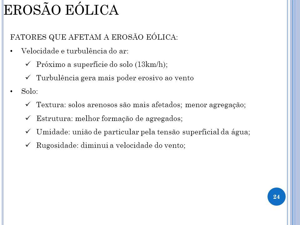 EROSÃO EÓLICA FATORES QUE AFETAM A EROSÃO EÓLICA: