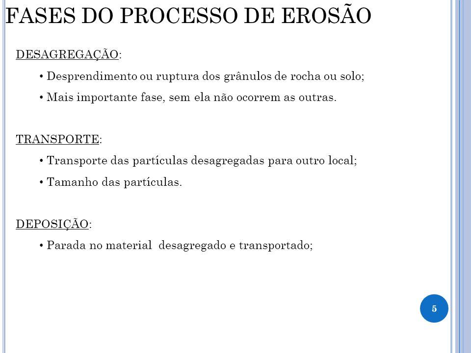 FASES DO PROCESSO DE EROSÃO