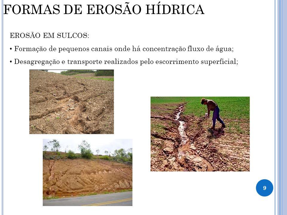 FORMAS DE EROSÃO HÍDRICA
