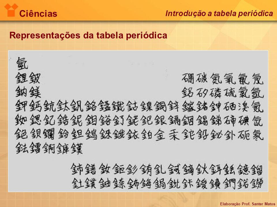 Representações da tabela periódica