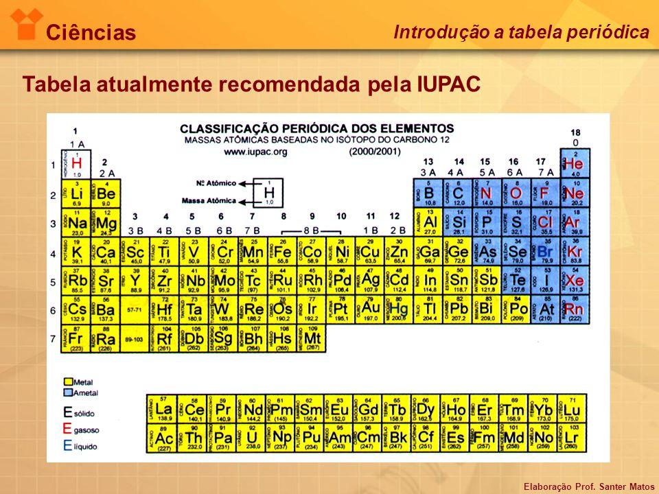 Tabela atualmente recomendada pela IUPAC