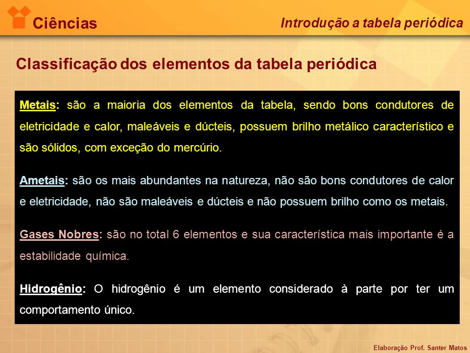 Classificação dos elementos da tabela periódica
