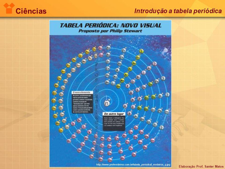 Ciências Introdução a tabela periódica Elaboração Prof. Santer Matos