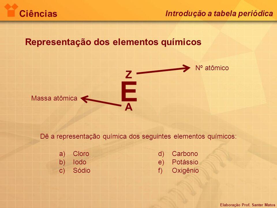 Dê a representação química dos seguintes elementos químicos: