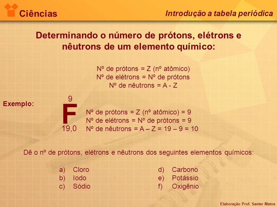 F Ciências Determinando o número de prótons, elétrons e