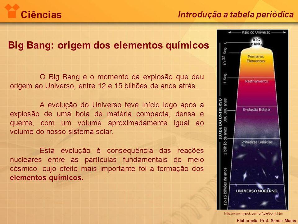 Big Bang: origem dos elementos químicos