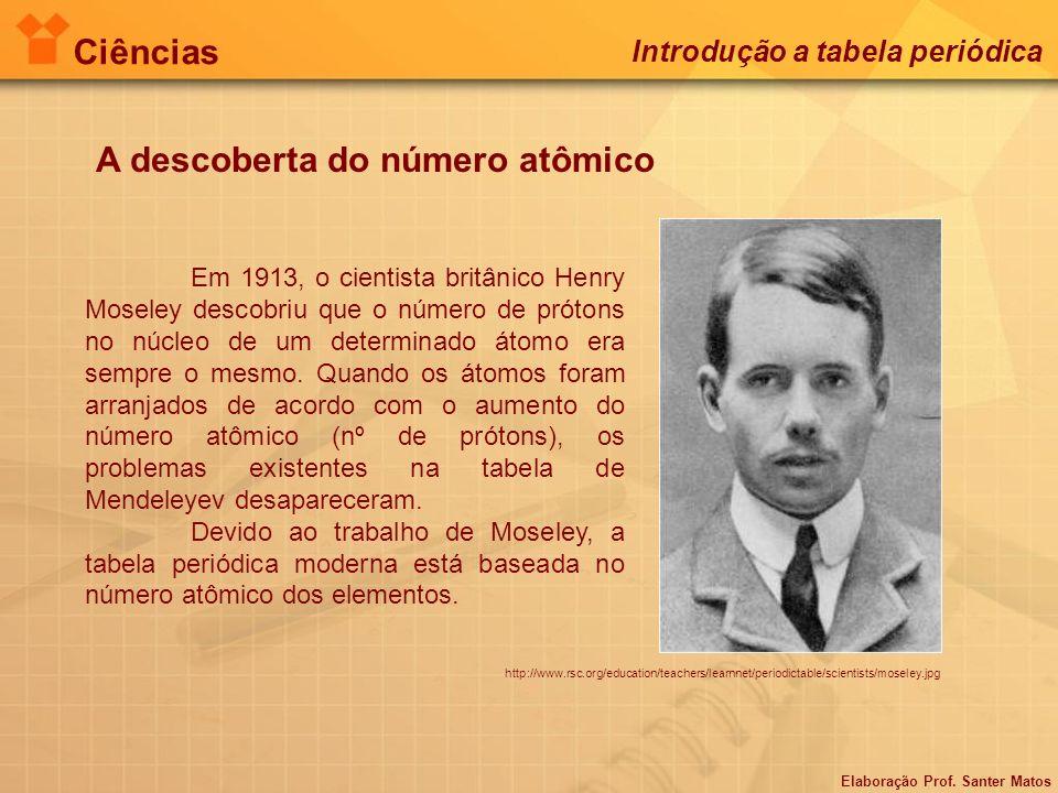 A descoberta do número atômico