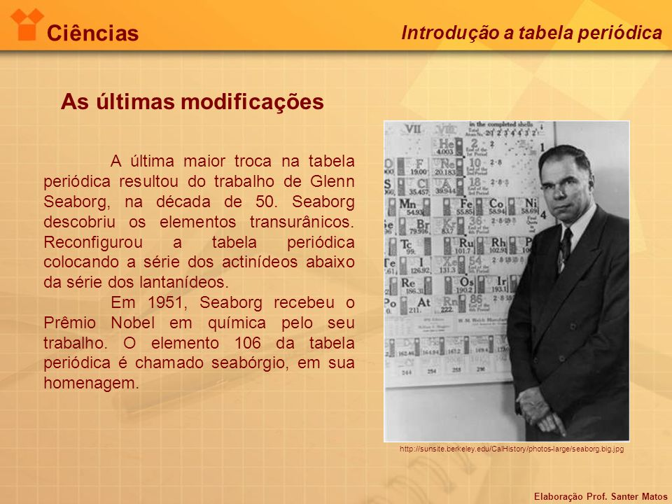 As últimas modificações