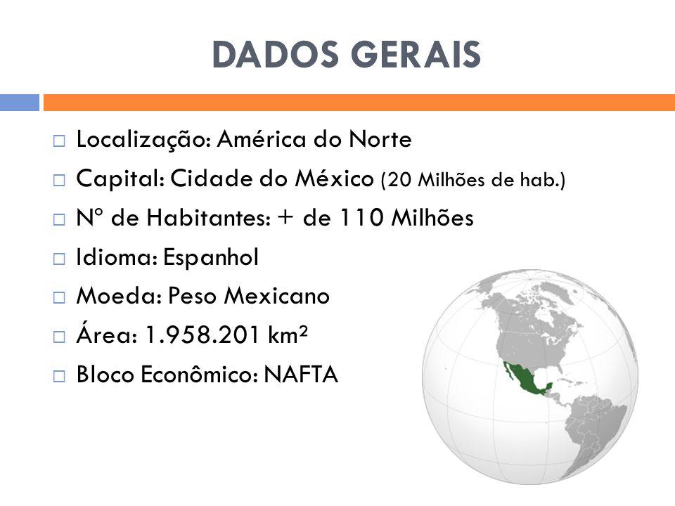 DADOS GERAIS Localização: América do Norte