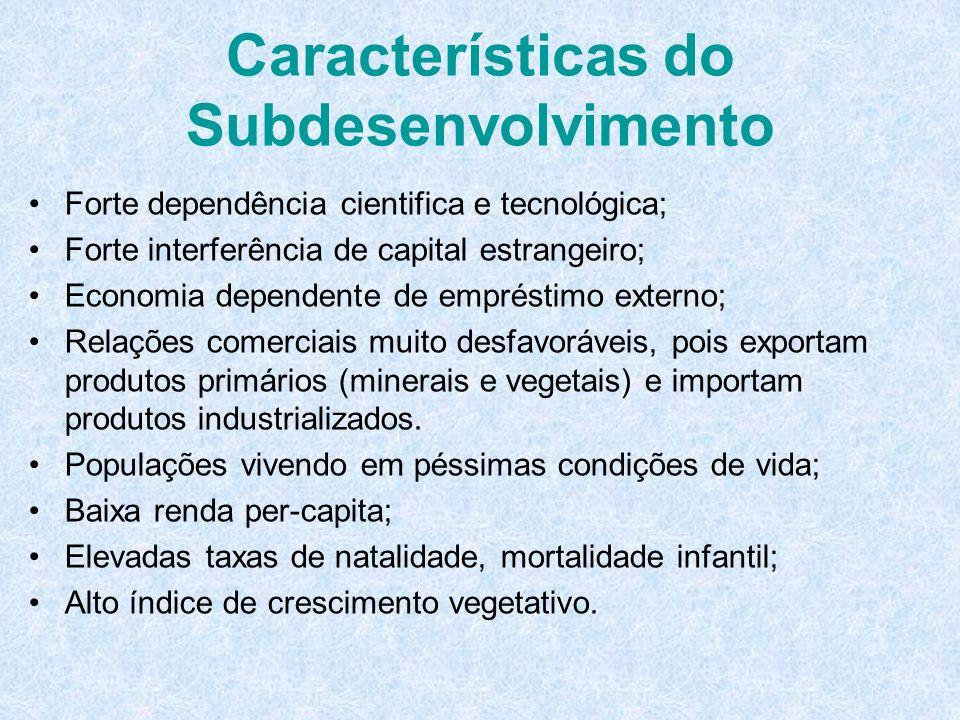 Características do Subdesenvolvimento