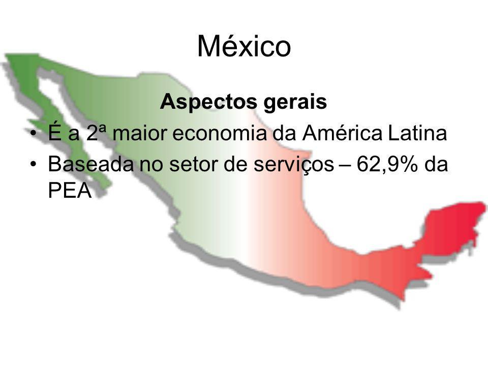 México Aspectos gerais É a 2ª maior economia da América Latina