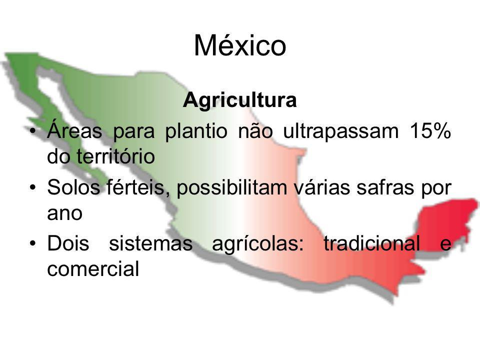 MéxicoAgricultura. Áreas para plantio não ultrapassam 15% do território. Solos férteis, possibilitam várias safras por ano.