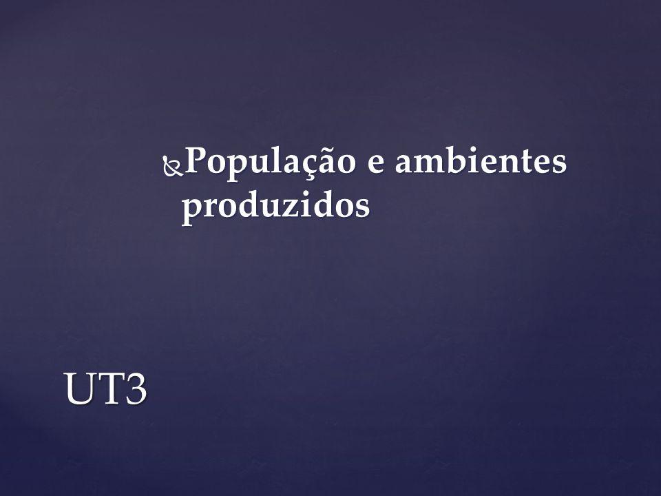 População e ambientes produzidos