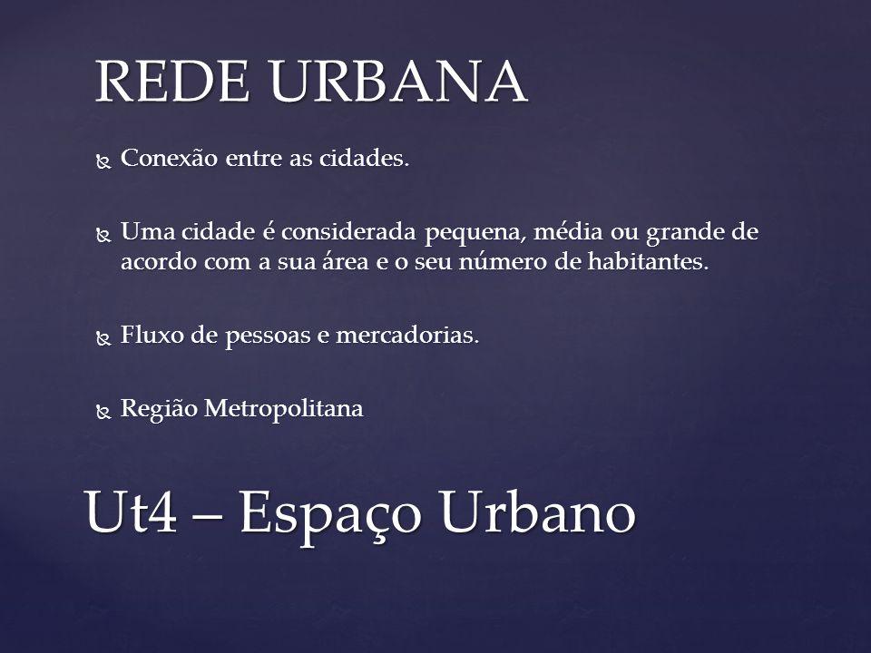 REDE URBANA Ut4 – Espaço Urbano Conexão entre as cidades.
