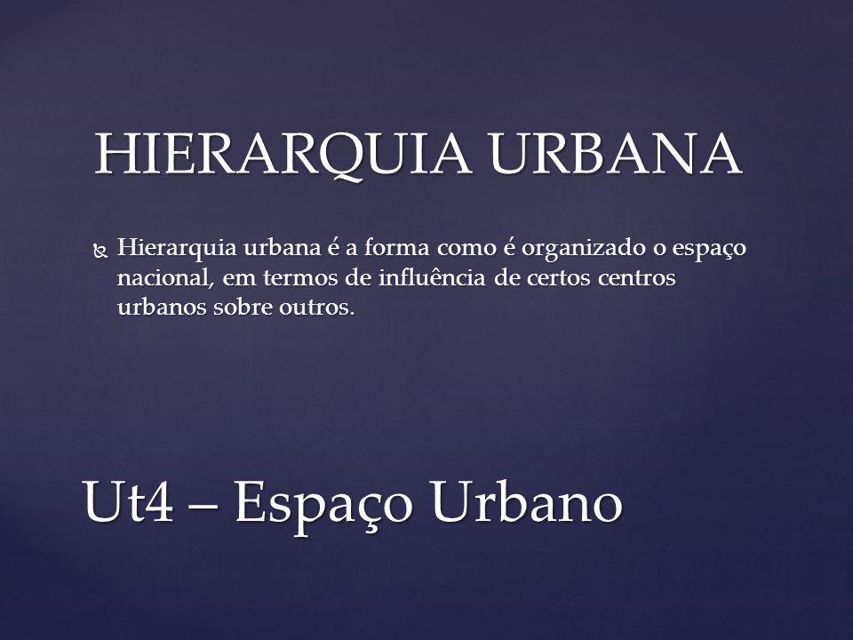 HIERARQUIA URBANA Ut4 – Espaço Urbano