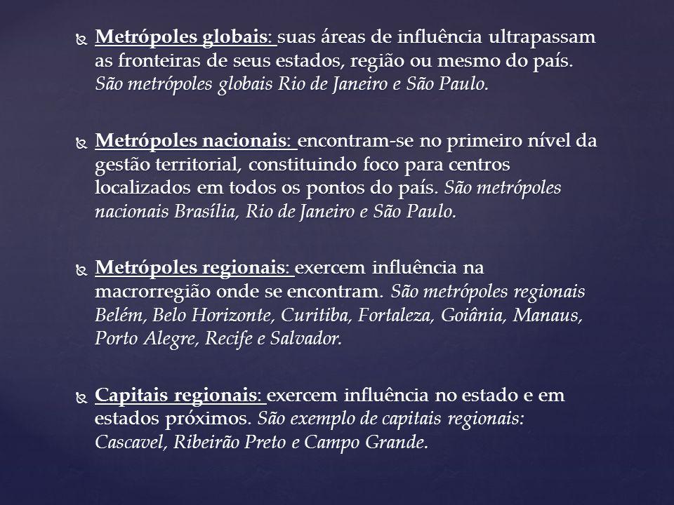 Metrópoles globais: suas áreas de influência ultrapassam as fronteiras de seus estados, região ou mesmo do país. São metrópoles globais Rio de Janeiro e São Paulo.