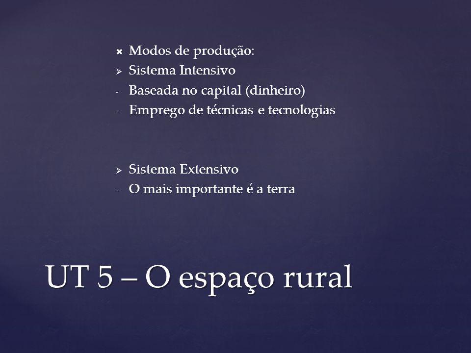 UT 5 – O espaço rural Modos de produção: Sistema Intensivo