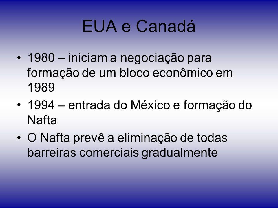 EUA e Canadá 1980 – iniciam a negociação para formação de um bloco econômico em 1989. 1994 – entrada do México e formação do Nafta.