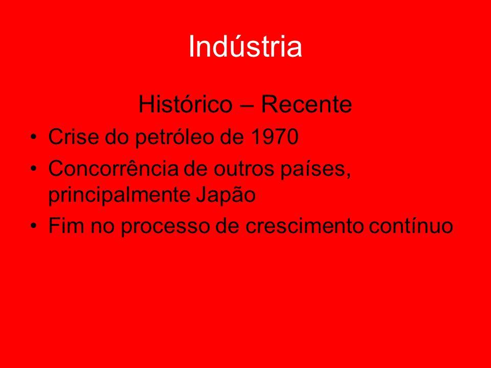 Indústria Histórico – Recente Crise do petróleo de 1970