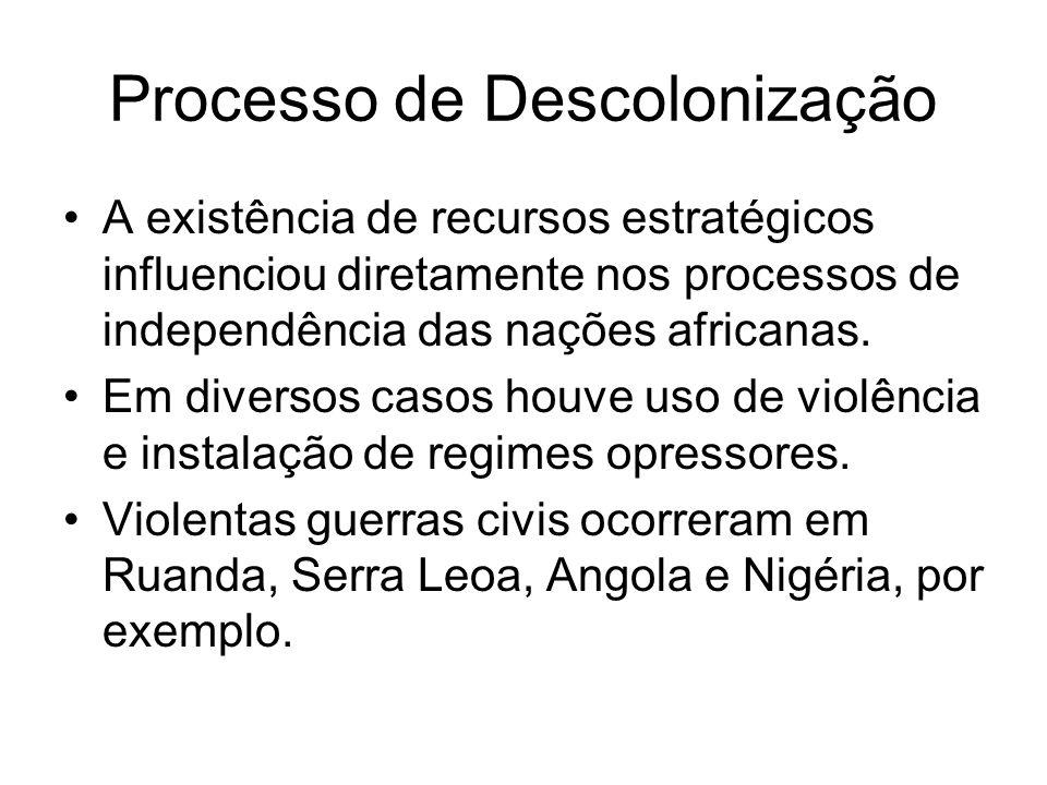 Processo de Descolonização