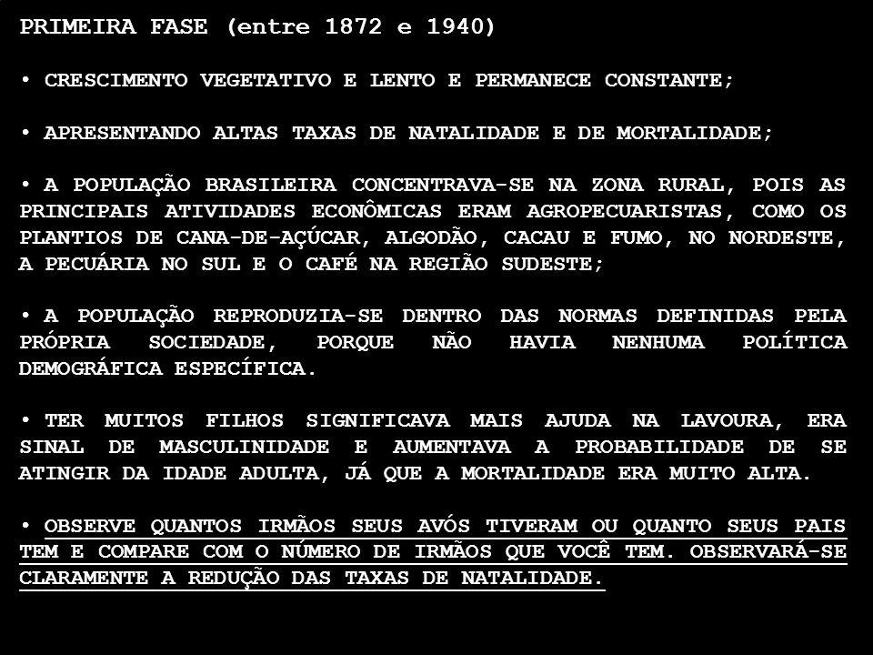 PRIMEIRA FASE (entre 1872 e 1940)