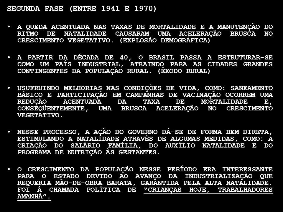 SEGUNDA FASE (ENTRE 1941 E 1970)