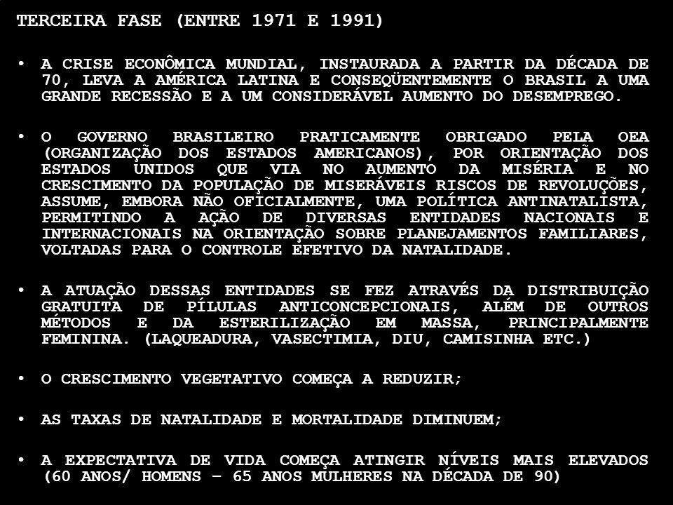 TERCEIRA FASE (ENTRE 1971 E 1991)