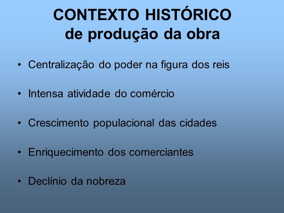 CONTEXTO HISTÓRICO de produção da obra