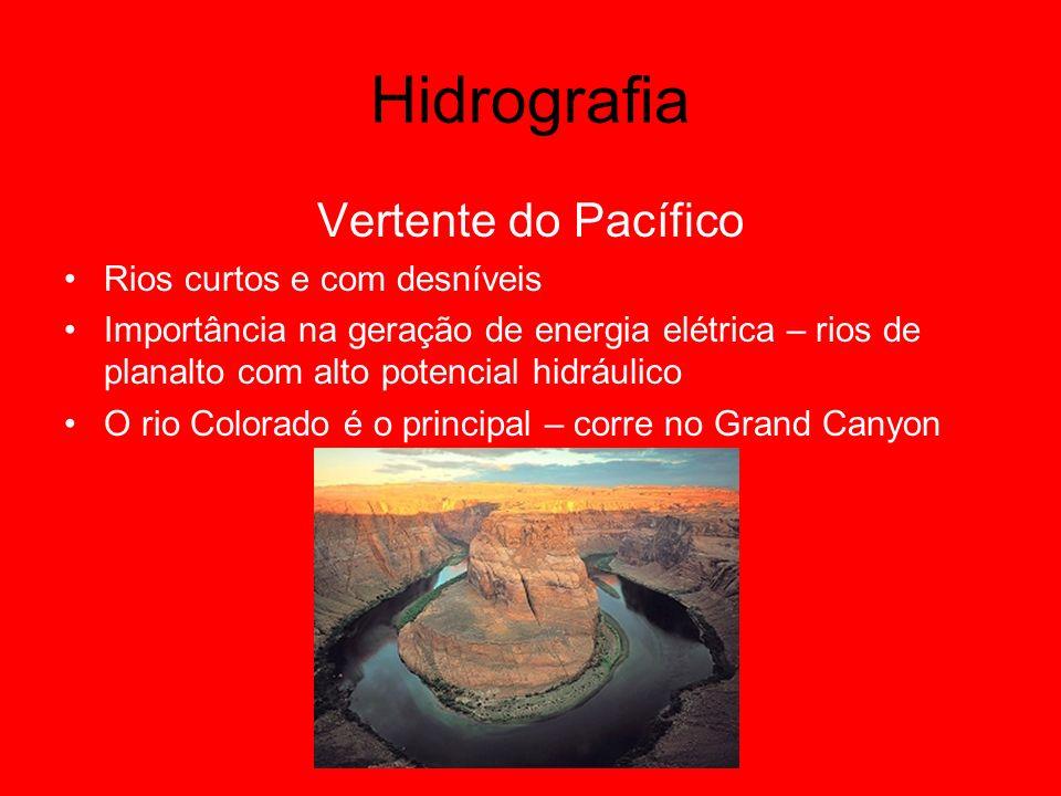 Hidrografia Vertente do Pacífico Rios curtos e com desníveis