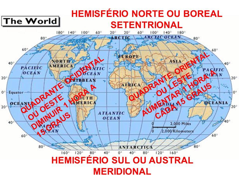 HEMISFÉRIO NORTE OU BOREAL HEMISFÉRIO SUL OU AUSTRAL