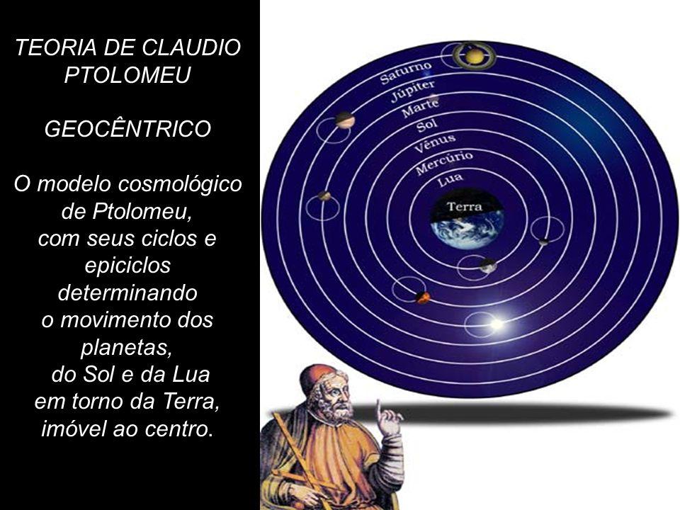 TEORIA DE CLAUDIO PTOLOMEU