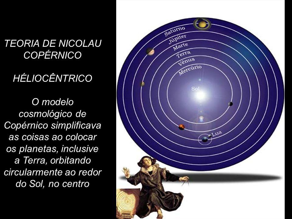 TEORIA DE NICOLAU COPÉRNICO