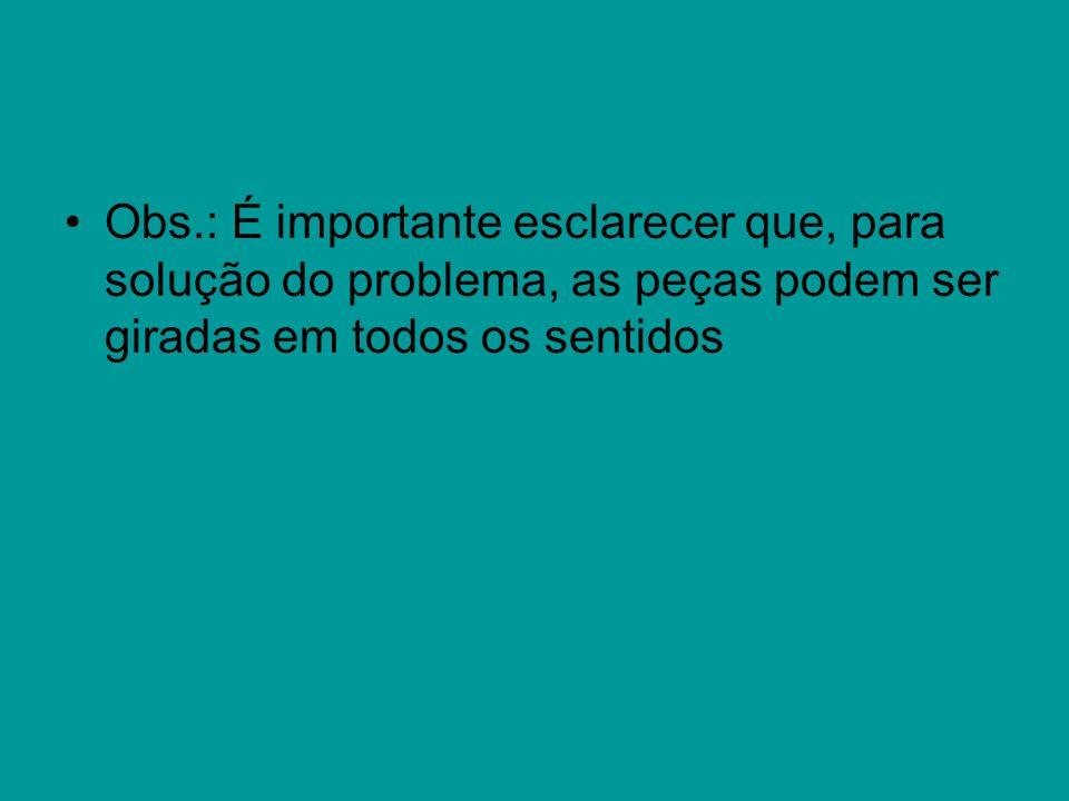 Obs.: É importante esclarecer que, para solução do problema, as peças podem ser giradas em todos os sentidos