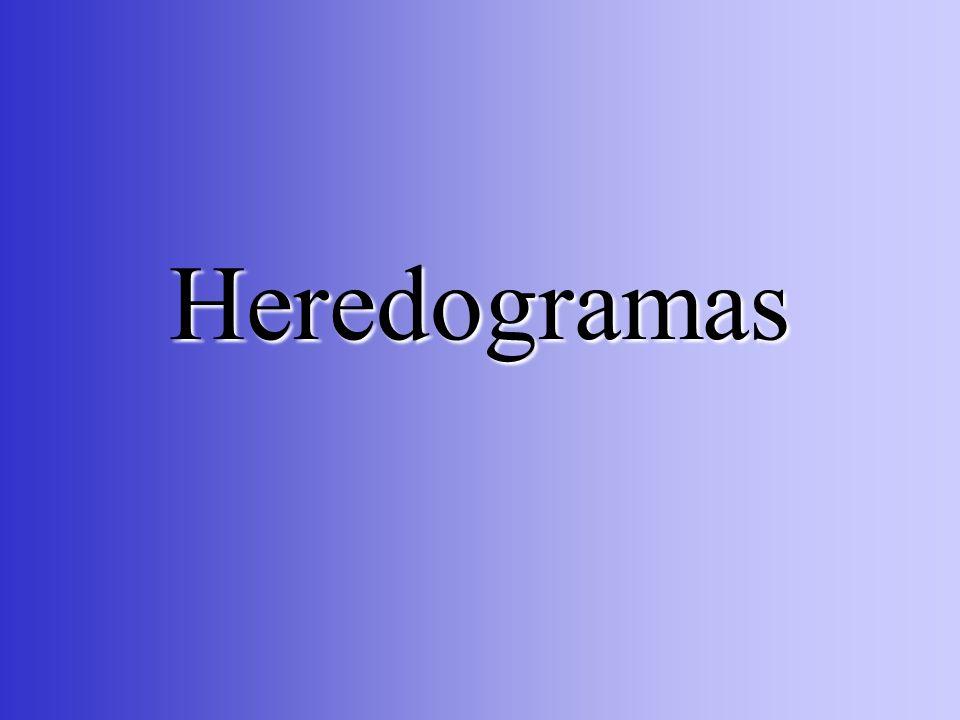 Heredogramas