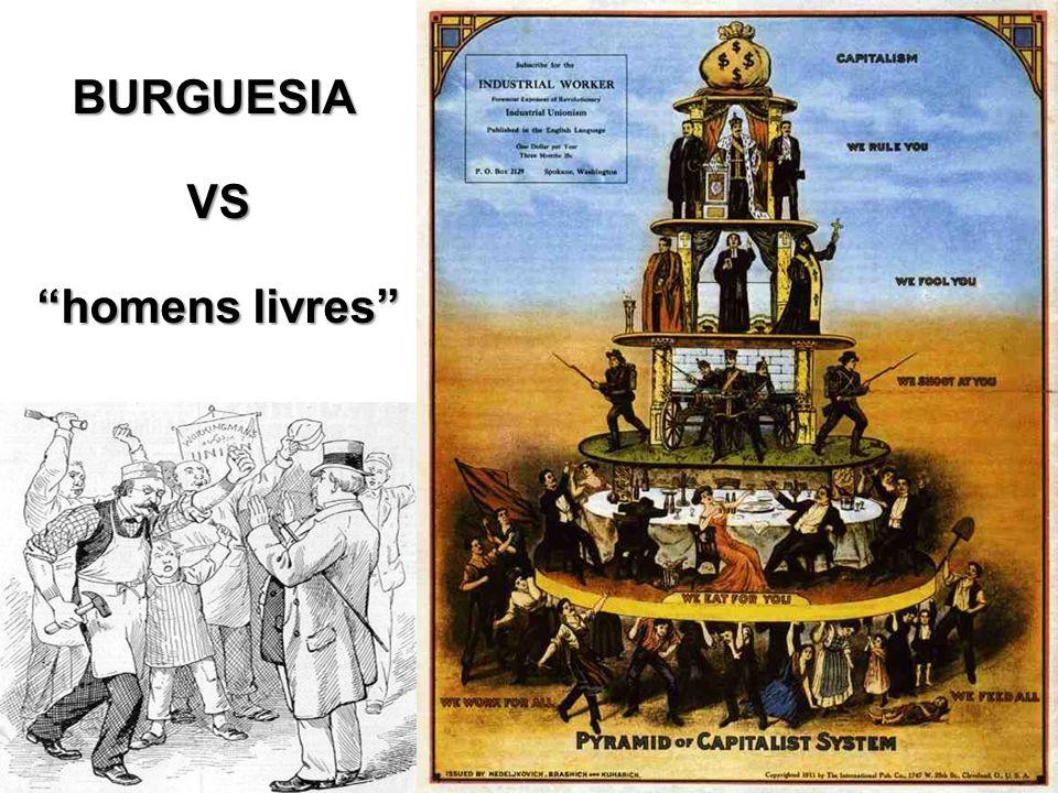 BURGUESIA VS homens livres