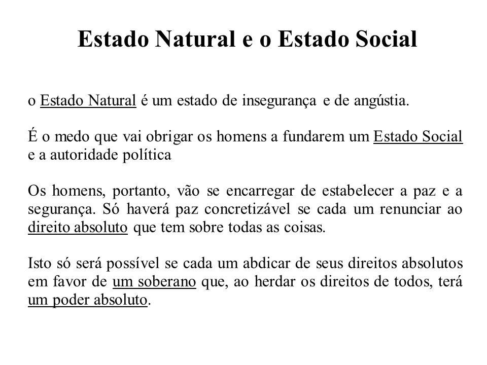 Estado Natural e o Estado Social