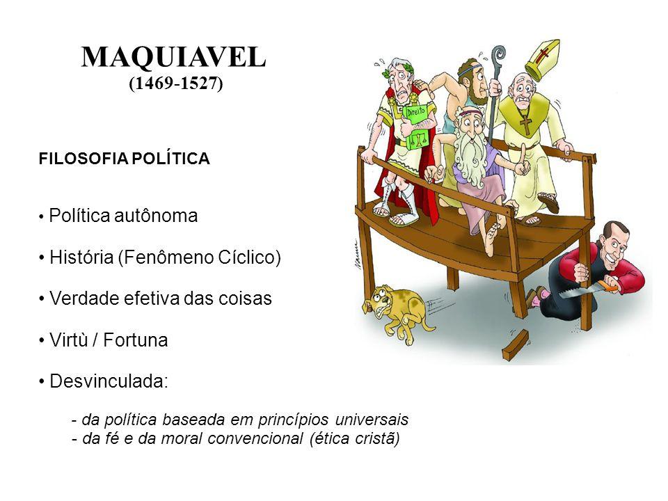 MAQUIAVEL (1469-1527) História (Fenômeno Cíclico)