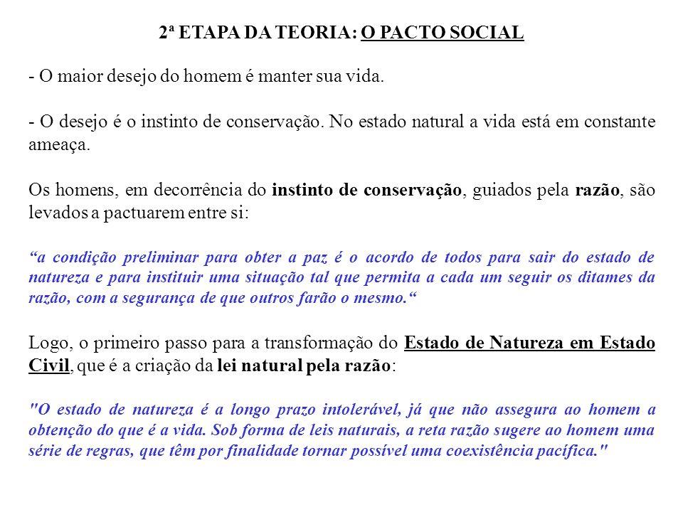 2ª ETAPA DA TEORIA: O PACTO SOCIAL