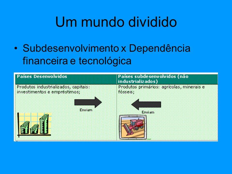 Um mundo dividido Subdesenvolvimento x Dependência financeira e tecnológica