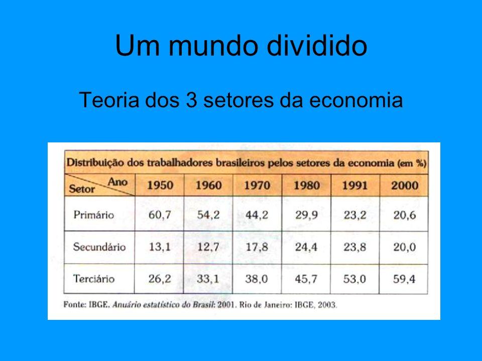 Teoria dos 3 setores da economia