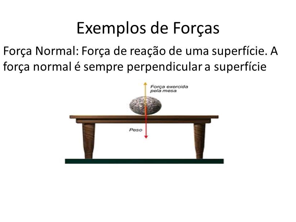 Exemplos de Forças Força Normal: Força de reação de uma superfície.